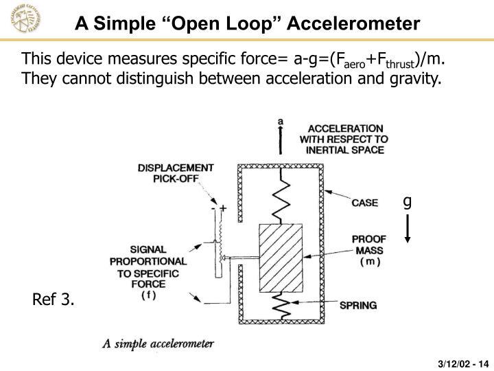 "A Simple ""Open Loop"" Accelerometer"