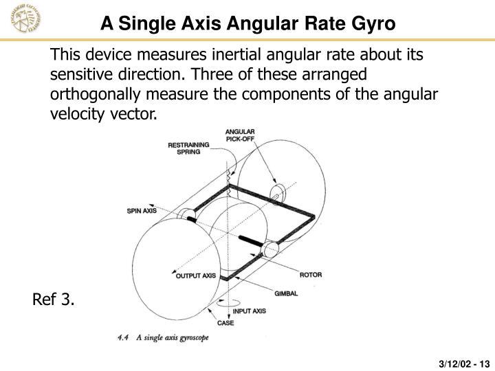 A Single Axis Angular Rate Gyro
