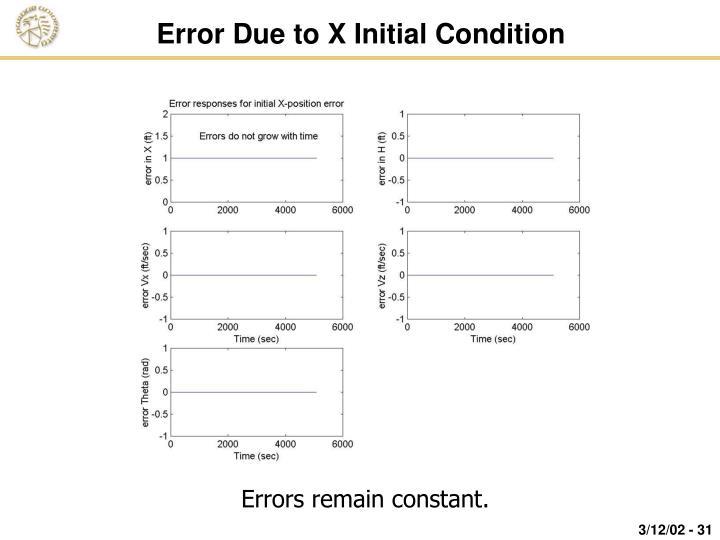 Error Due to X Initial Condition