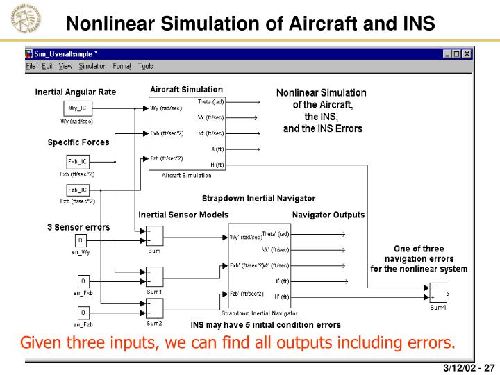 Nonlinear Simulation of Aircraft and INS