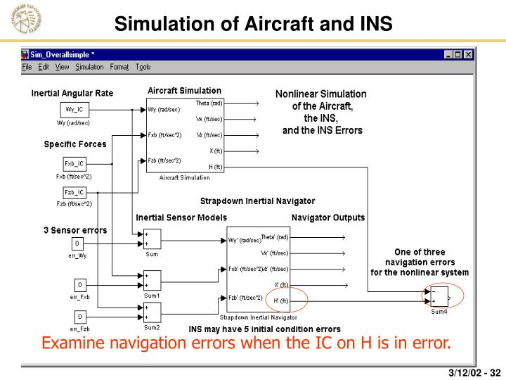 Simulation of Aircraft and INS
