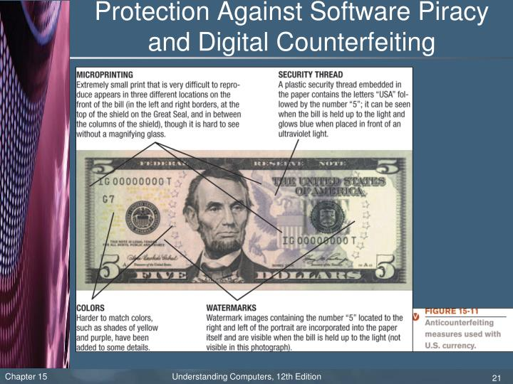 Protection Against Software Piracy and Digital Counterfeiting