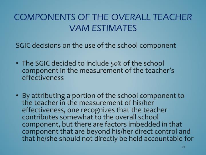 Components of the overall teacher vam estimates