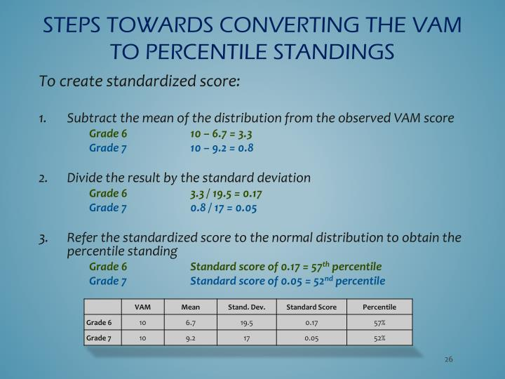 Steps towards converting the