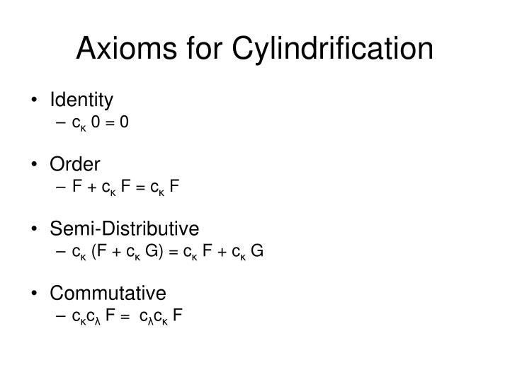 Axioms for Cylindrification