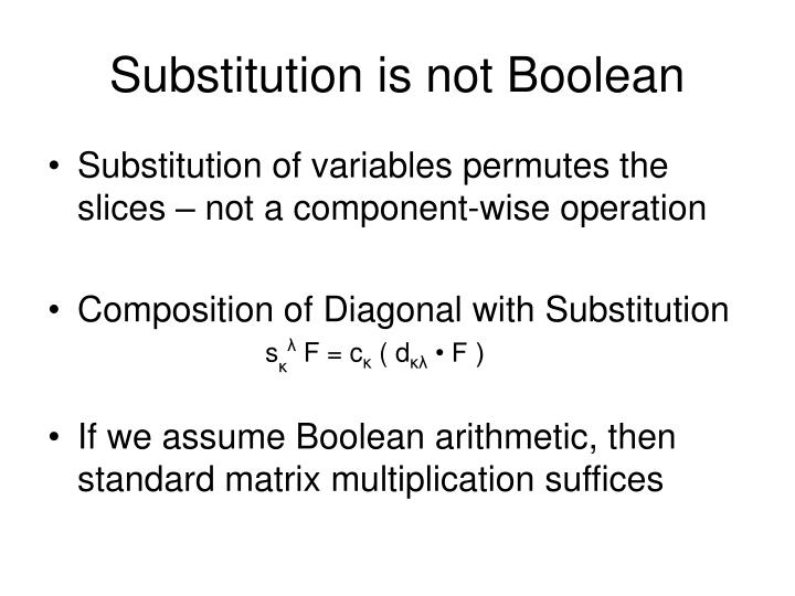 Substitution is not Boolean