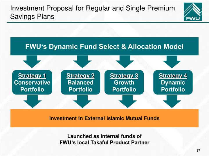 Investment Proposal for Regular and Single Premium Savings Plans
