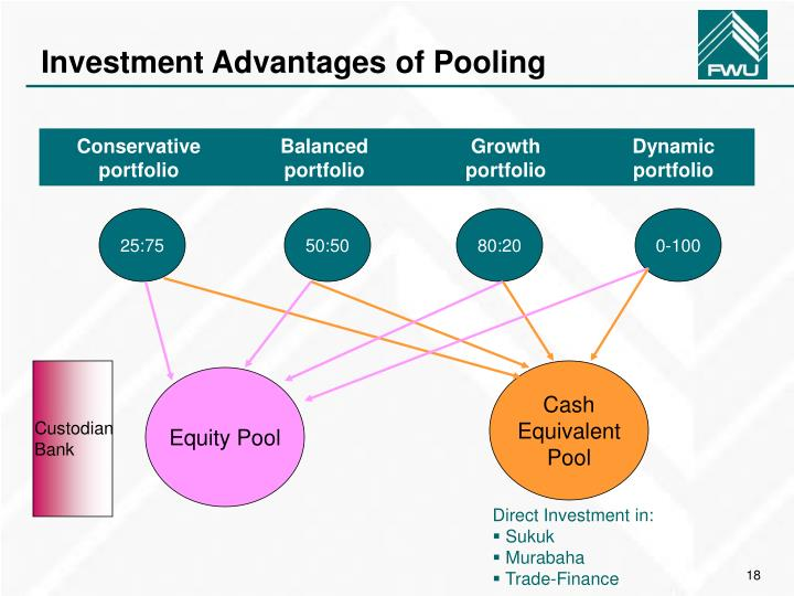 Investment Advantages of Pooling