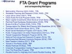 fta grant programs and corresponding managers