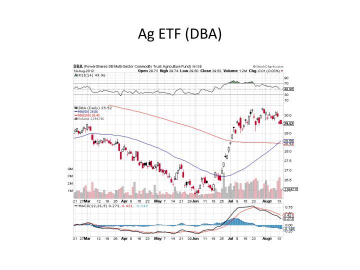 Ag ETF (DBA)