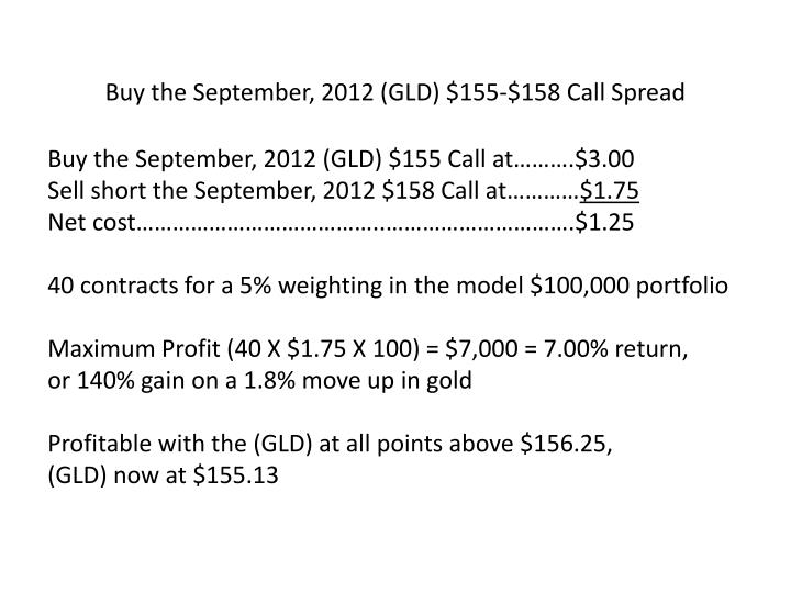 Buy the September, 2012 (GLD) $155-$158 Call Spread