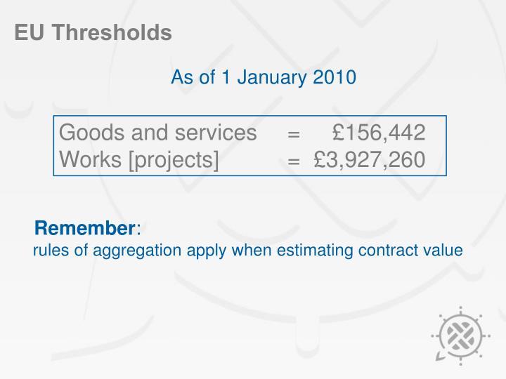 EU Thresholds
