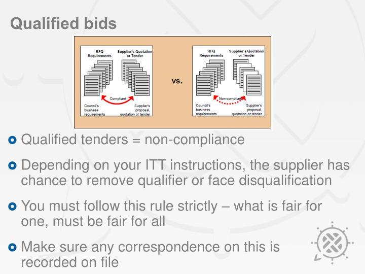 Qualified bids