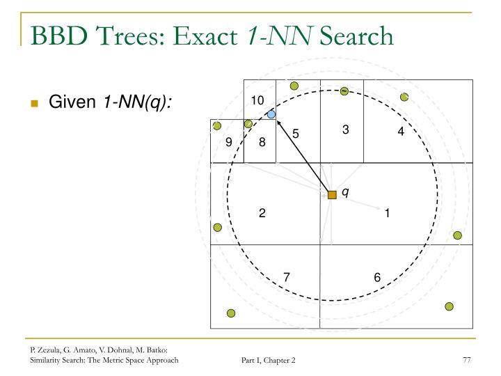 BBD Trees: Exact
