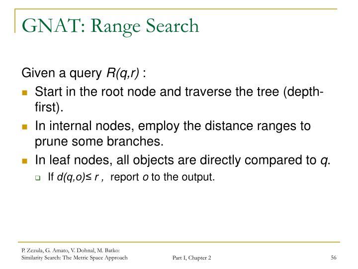 GNAT: Range Search