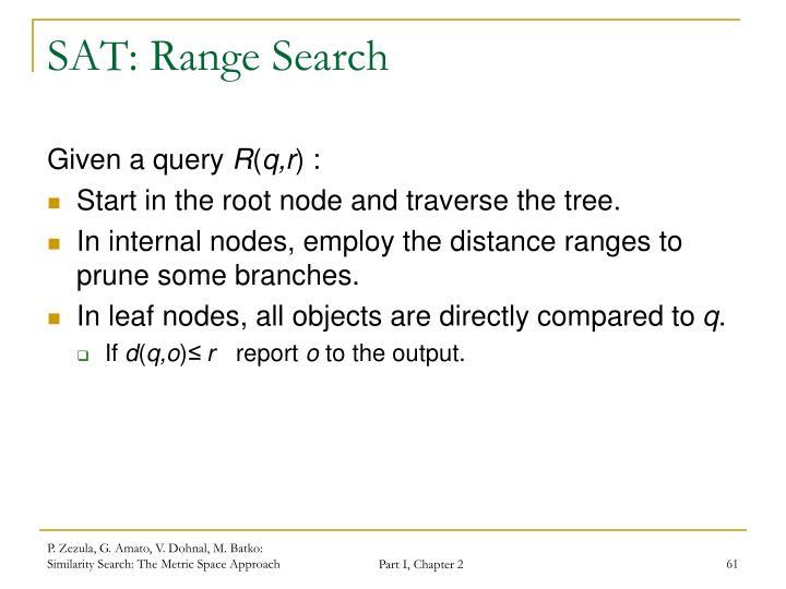 SAT: Range Search