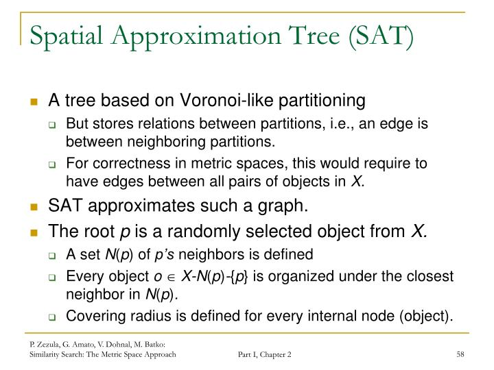 Spatial Approximation Tree (SAT)