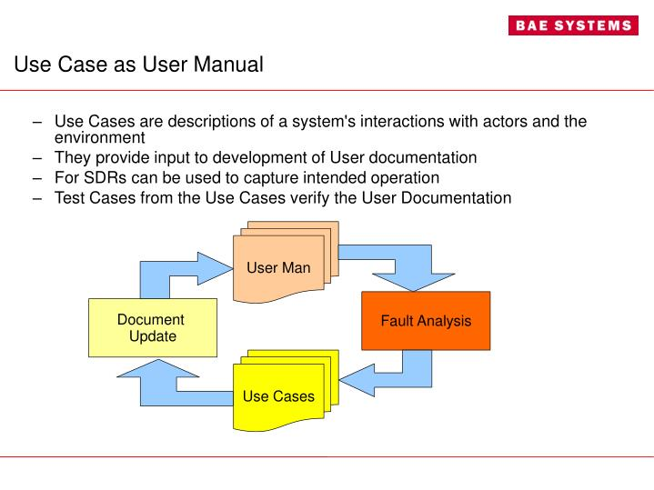 Use Case as User Manual