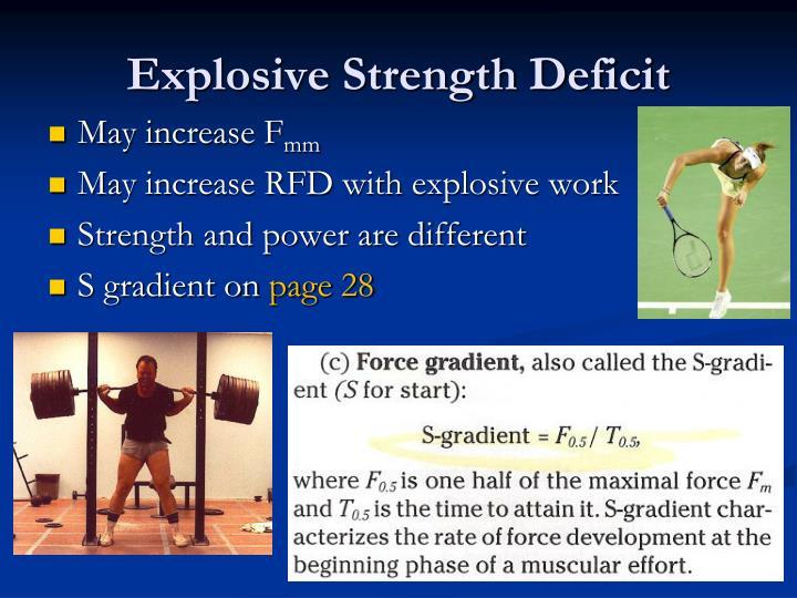 Explosive Strength Deficit