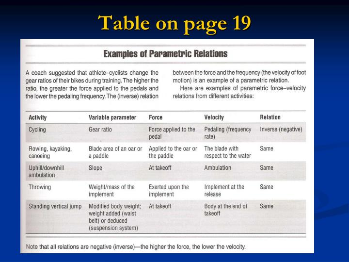 Table on page 19