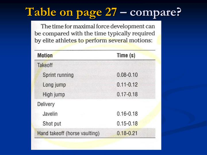Table on page 27