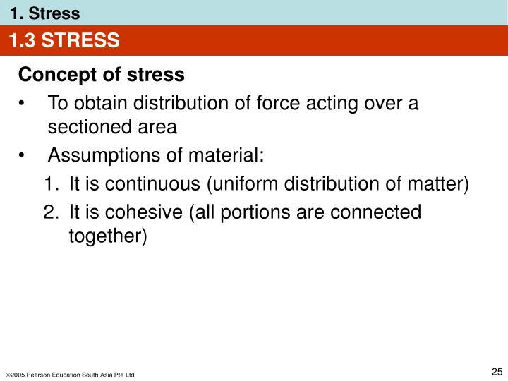 1.3 STRESS