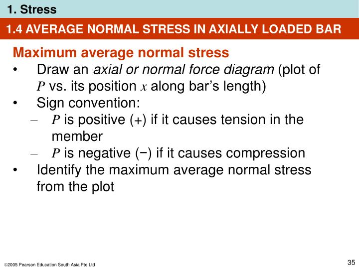 1.4 AVERAGE NORMAL STRESS IN AXIALLY LOADED BAR