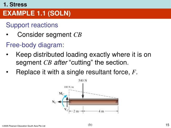 EXAMPLE 1.1 (SOLN)