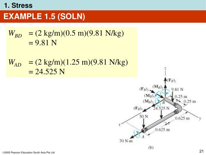 EXAMPLE 1.5 (SOLN)