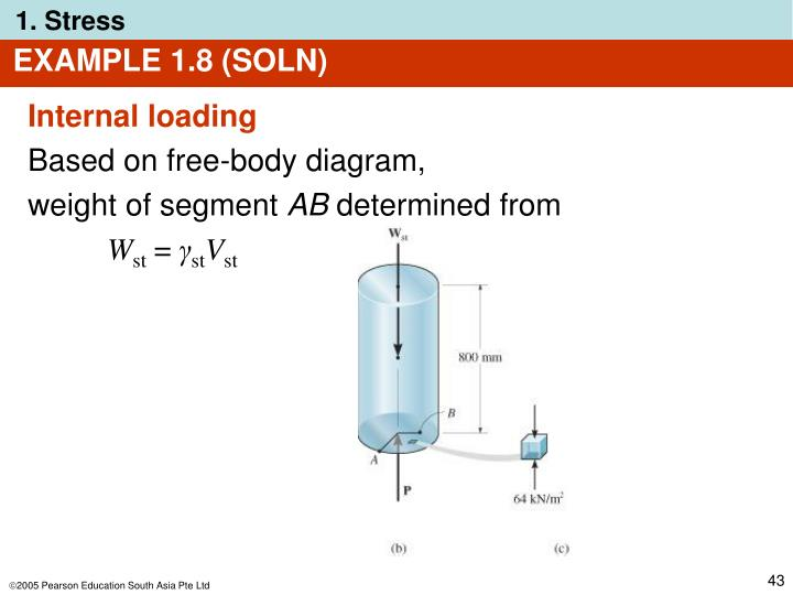 EXAMPLE 1.8 (SOLN)