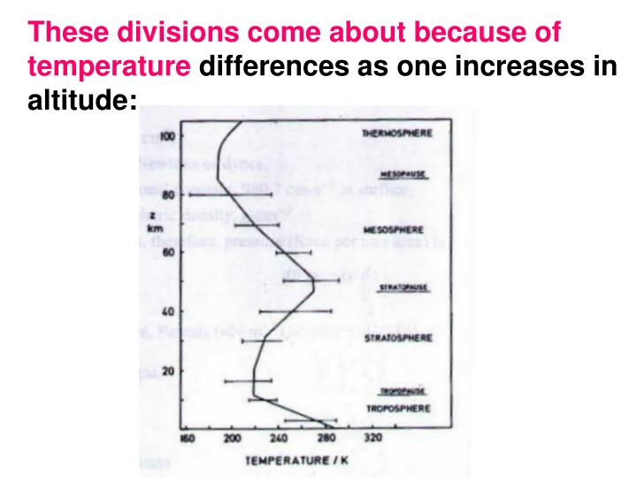 These divisions come about because of temperature