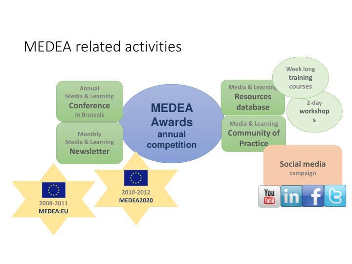 MEDEA related activities