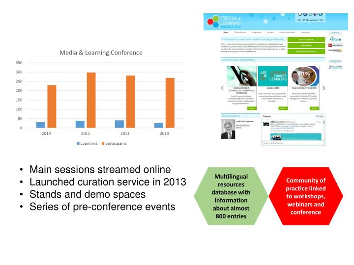Main sessions streamed online