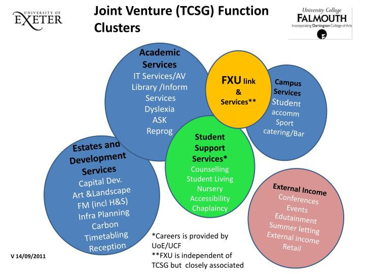 Joint Venture (TCSG) Function Clusters