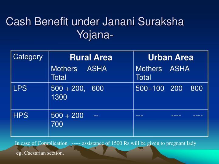 Cash Benefit under Janani Suraksha   Yojana-