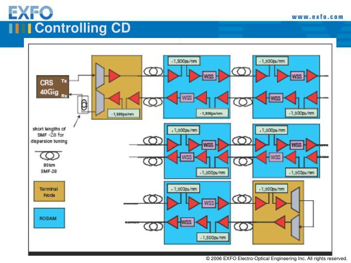 Controlling CD