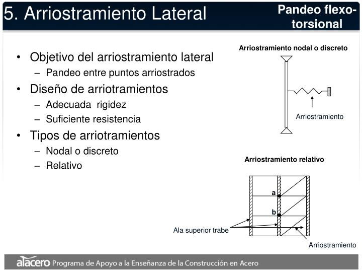 5. Arriostramiento Lateral