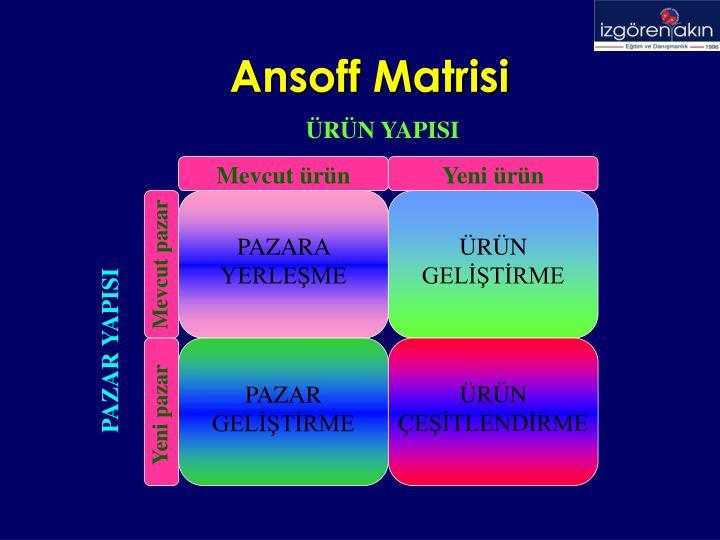 Ansoff Matrisi