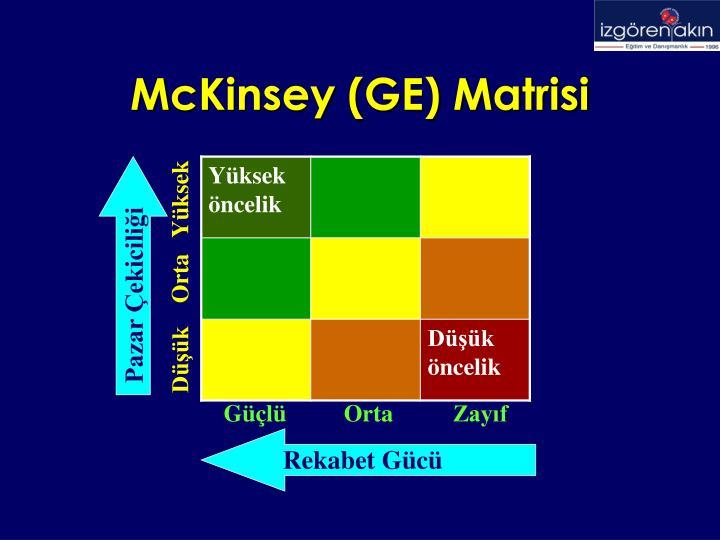 McKinsey (GE) Matrisi