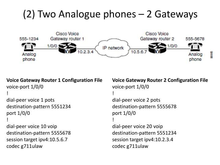 (2) Two Analogue phones – 2 Gateways