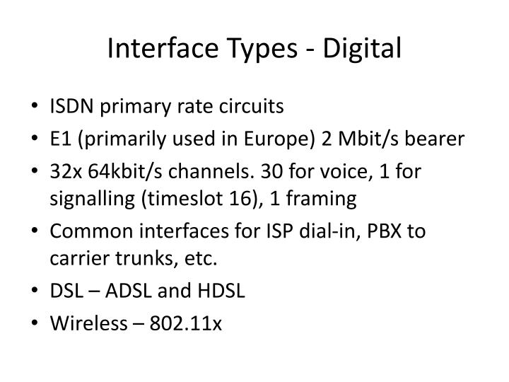 Interface types digital