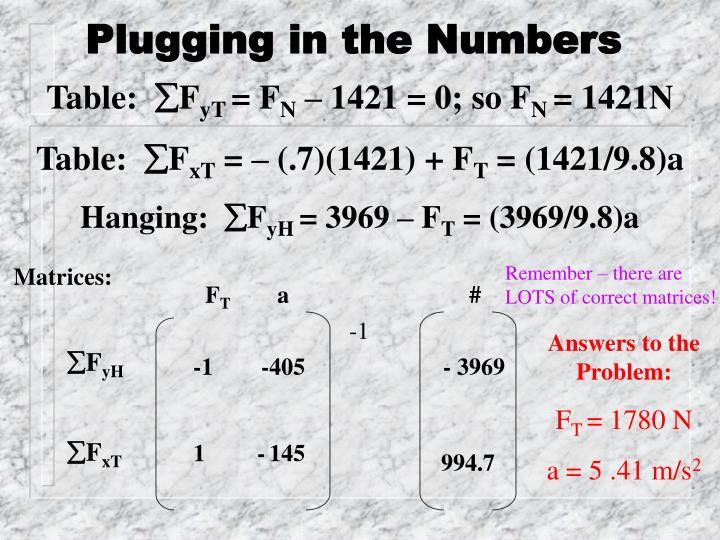 Matrices: