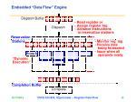 embedded data flow engine