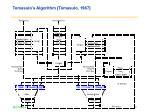 tomasulo s algorithm tomasulo 1967