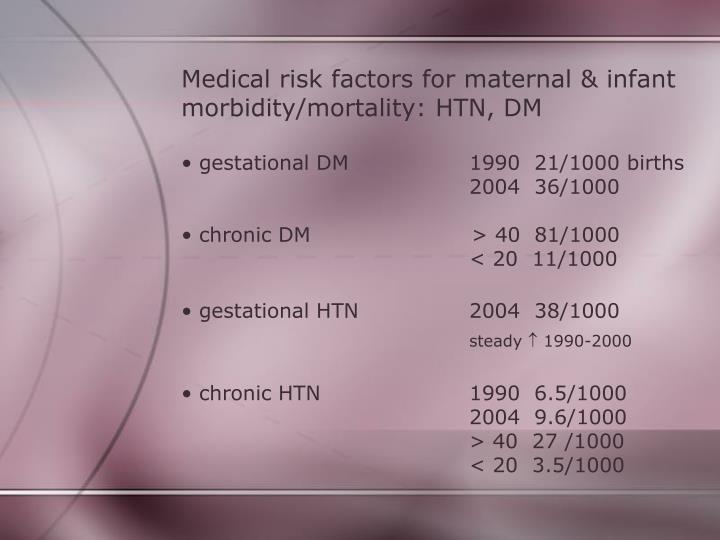 Medical risk factors for maternal & infant
