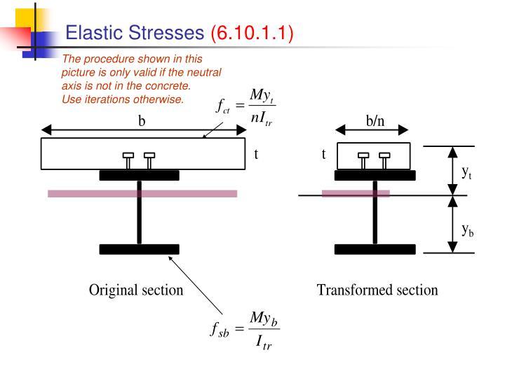 Elastic stresses 6 10 1 1