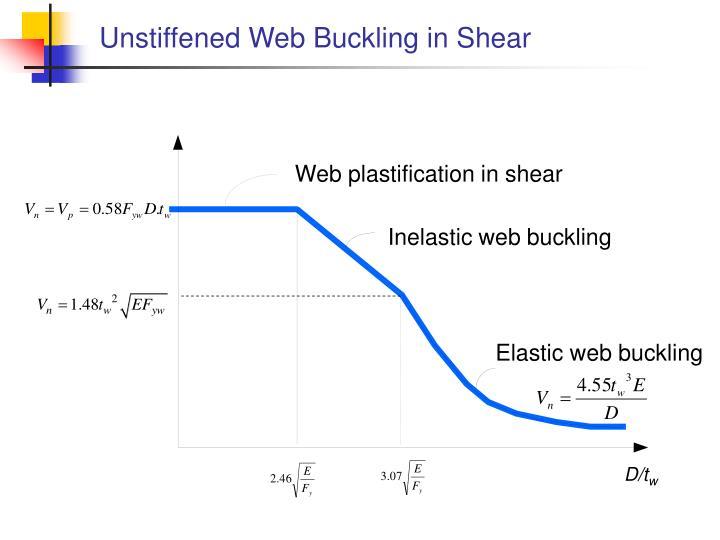 Unstiffened Web Buckling in Shear