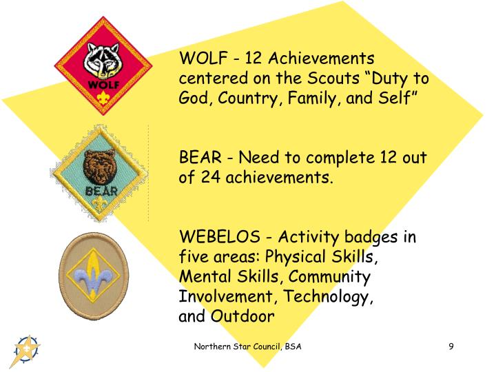 """WOLF - 12 Achievements centered on the Scouts """"Duty to God, Country, Family, and Self"""""""