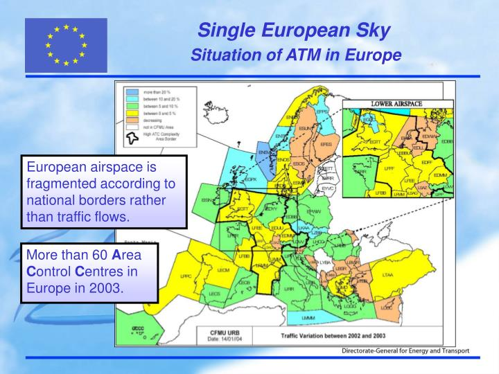 Situation of ATM in Europe