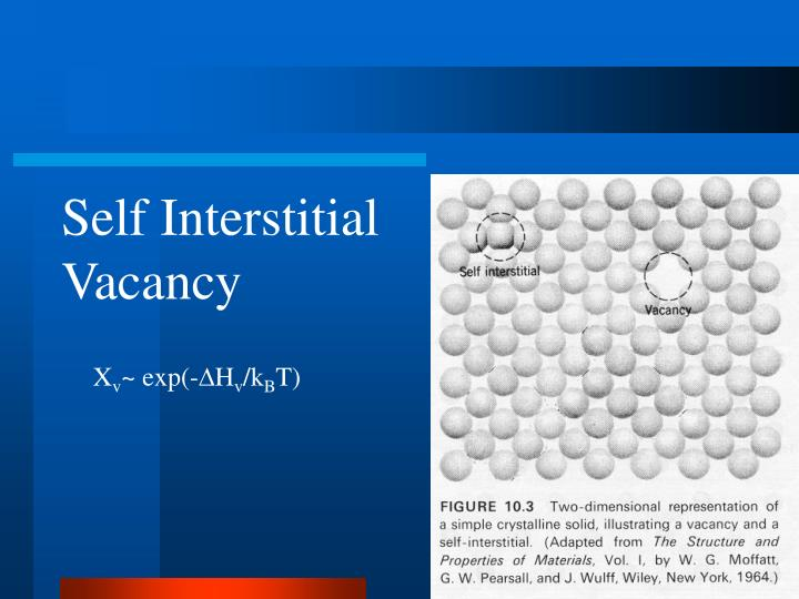 Self Interstitial